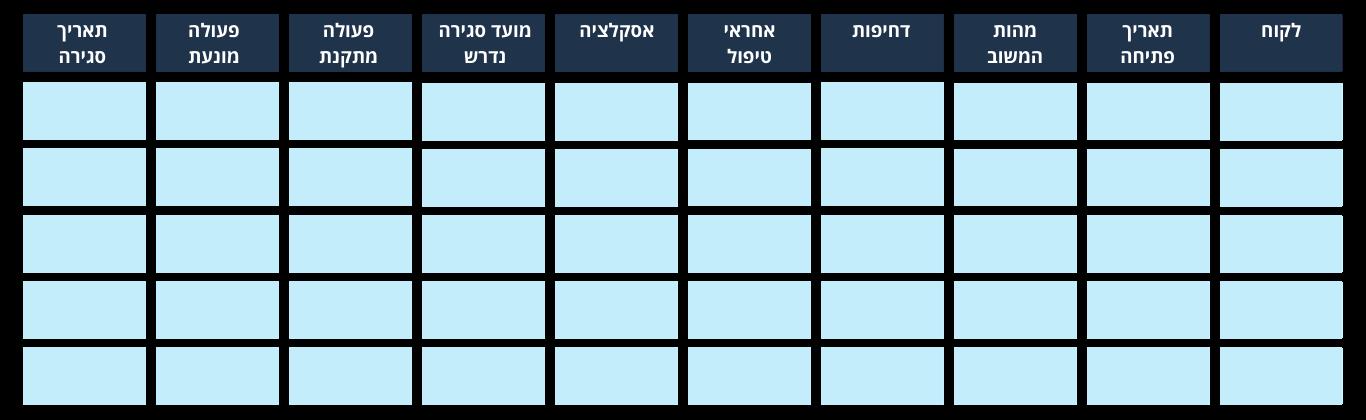 costumer satisfaction followup table