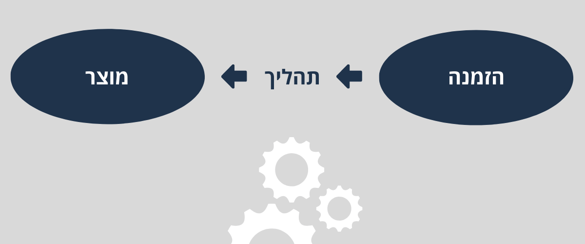 procedure diagram sample